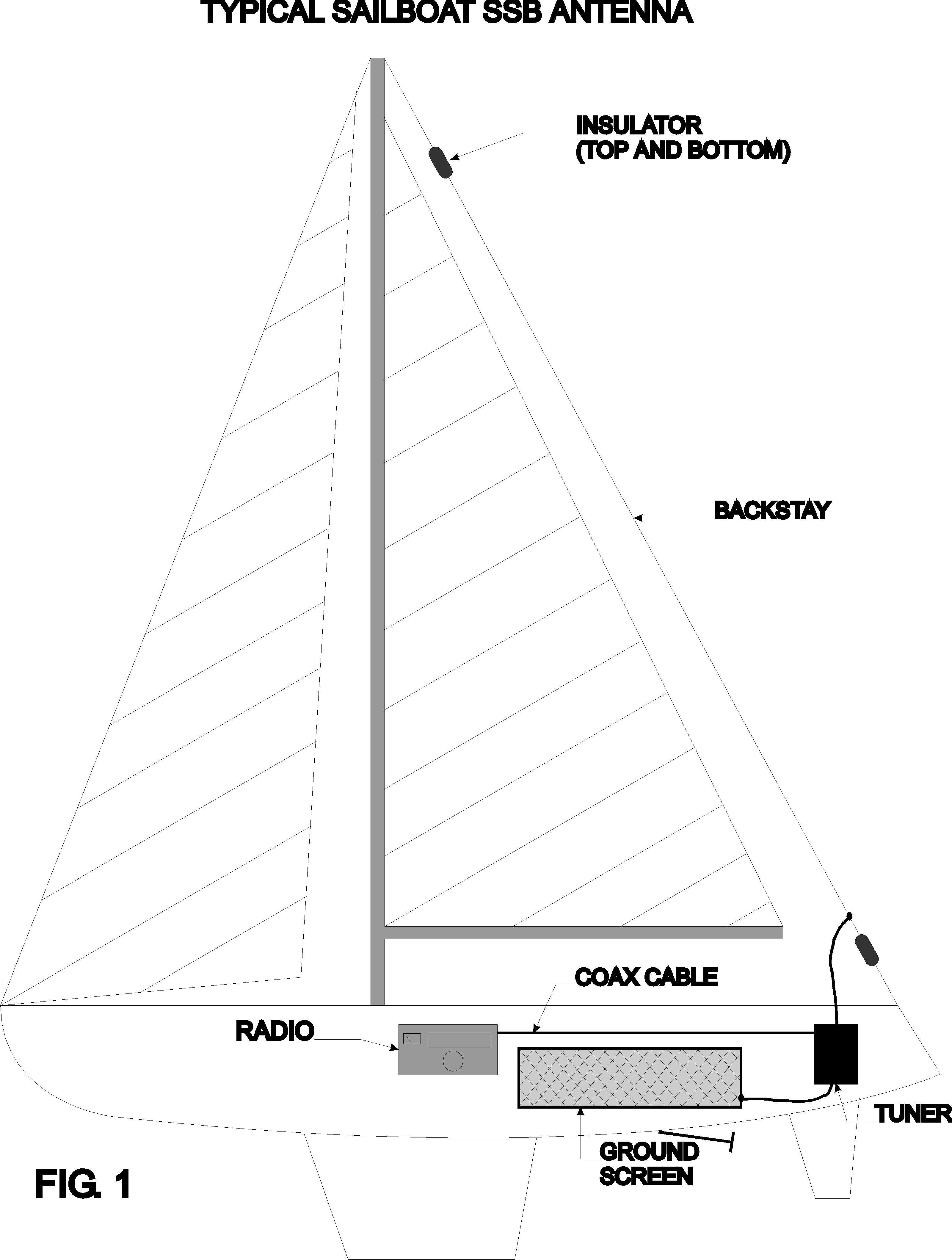 SSB Antenna